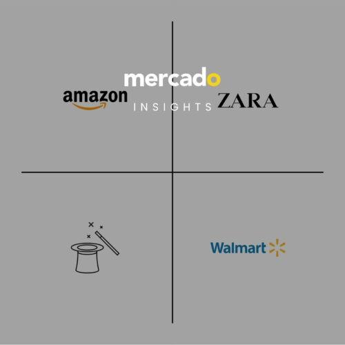 Mercado | Magic Qudrant