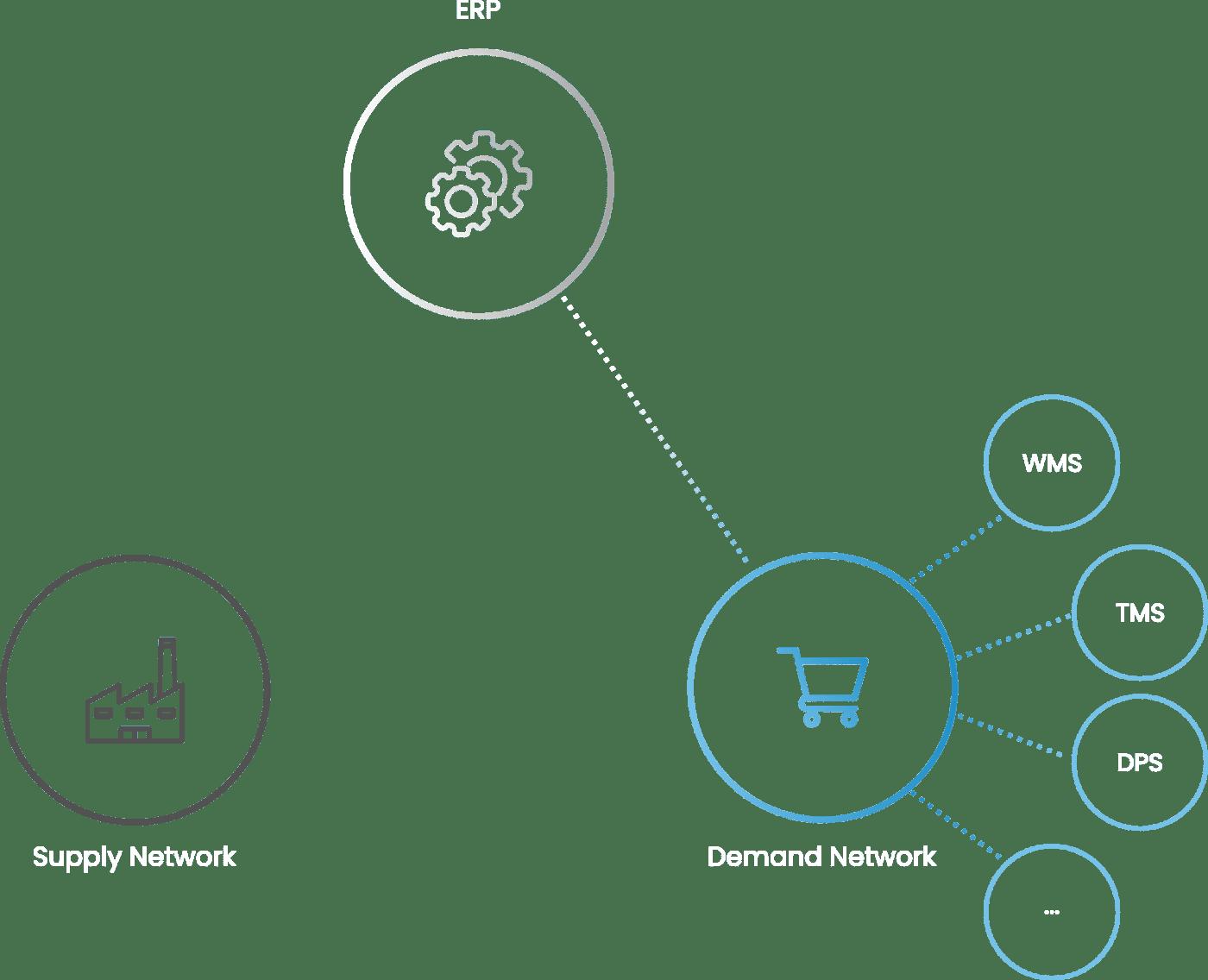 Mercado Labs | Plug in – Before Mercado