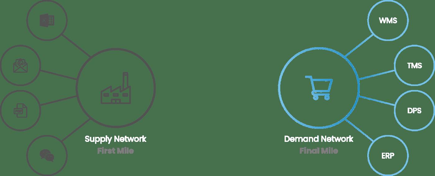 Mercado Labs | Plug in – With Mercado