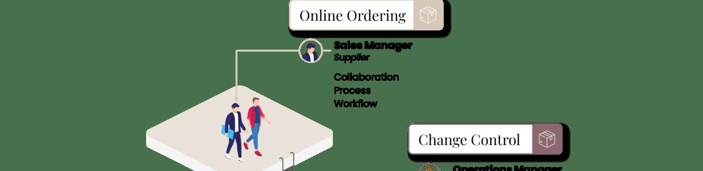 Mercado Labs | The Mercado Method Part 1
