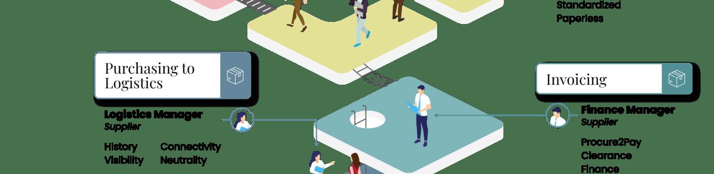 Mercado Labs | The Mercado Method Part 3